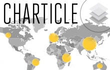 Charticle: A World-Wide Web